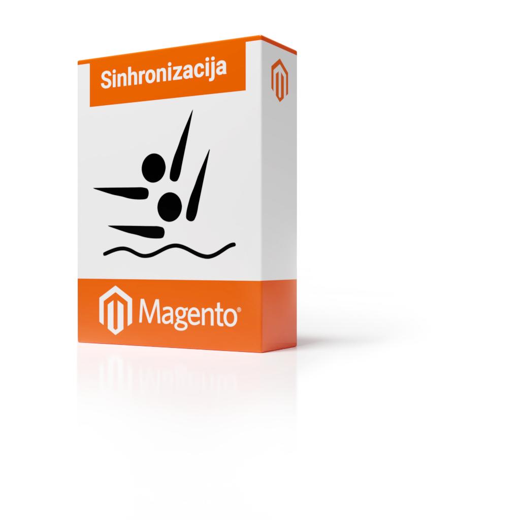 Magento - Sinhronizacija z DataLab PANTHEON
